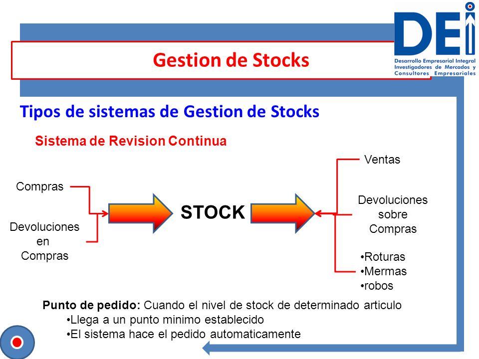 Gestion de Stocks Tipos de sistemas de Gestion de Stocks Sistema de Revision Continua STOCK Compras Devoluciones en Compras Ventas Devoluciones sobre
