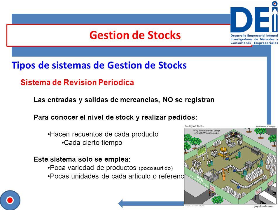 Gestion de Stocks Tipos de sistemas de Gestion de Stocks Sistema de Revision Periodica Las entradas y salidas de mercancias, NO se registran Para cono