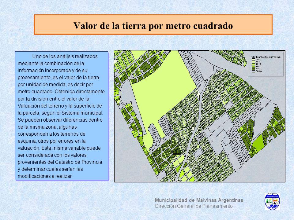 Valor de la tierra por metro cuadrado Municipalidad de Malvinas Argentinas Dirección General de Planeamiento Uno de los análisis realizados mediante l