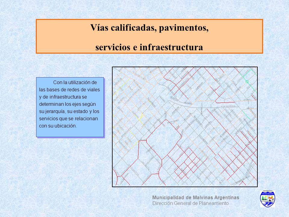 Vías calificadas, pavimentos, servicios e infraestructura Municipalidad de Malvinas Argentinas Dirección General de Planeamiento Con la utilización de