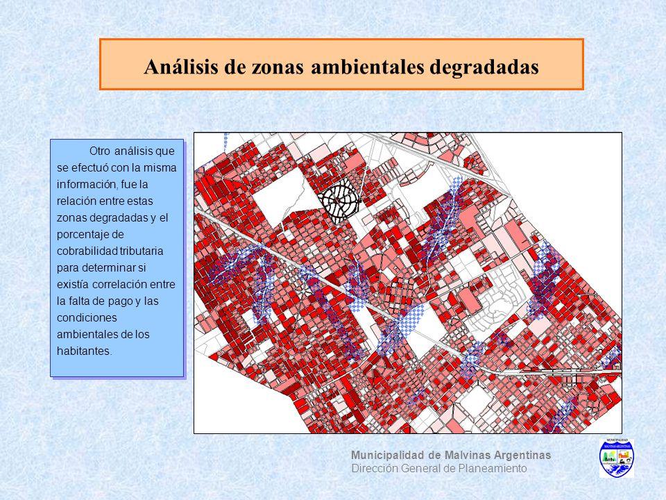 Análisis de zonas ambientales degradadas Municipalidad de Malvinas Argentinas Dirección General de Planeamiento Otro análisis que se efectuó con la mi