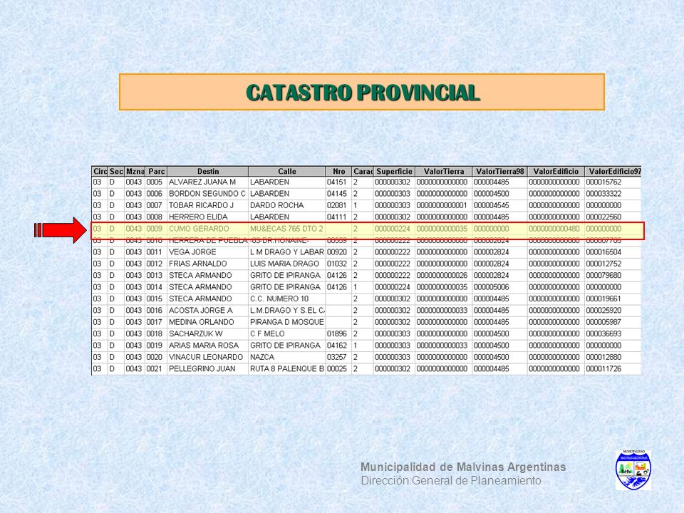 CATASTRO PROVINCIAL Municipalidad de Malvinas Argentinas Dirección General de Planeamiento