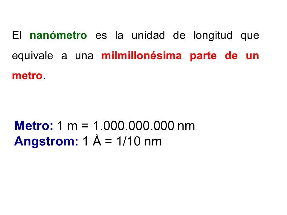 El nanómetro es la unidad de longitud que equivale a una milmillonésima parte de un metro. Metro: 1 m = 1.000.000.000 nm Angstrom: 1 Å = 1/10 nm