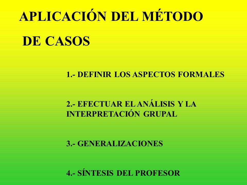 El método de casos ESQUEMA 1.- TÍTULO DEL CASO 2.- OBJETIVOS QUE PERSIGUE 3.- ANTECEDENTES ( UBICACIÓN DE LA SITUACIÓN ) 4.- SECUENCIA DE HECHOS O SIT