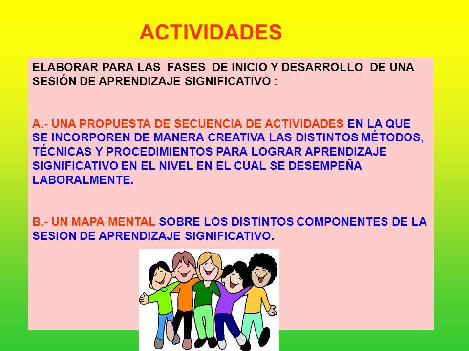 APLICACIÓN DEL MÉTODO DE CASOS 1.- DEFINIR LOS ASPECTOS FORMALES 2.- EFECTUAR EL ANÁLISIS Y LA INTERPRETACIÓN GRUPAL 3.- GENERALIZACIONES 4.- SÍNTESIS