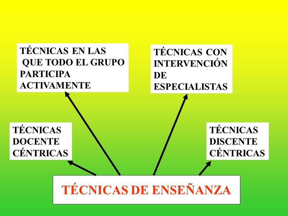 TECNICAS DE ENSEÑANZA Y CONDICIONES DE SU APLICACIÓN SON CONSIDERADAS TAMBIÉN TÉCNICAS DIDÁCTICAS. FORMAN PARTE DE LOS MÉTODOS DIDÁCTICOS. LA APLICACI