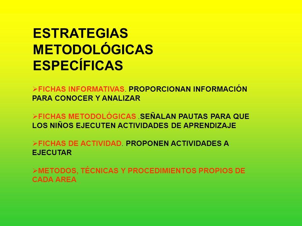 ESTRATEGIAS METODOLÓGICAS GENERALES EN EDUCACION PRIMARIA Identificación de saberes y experiencias previas Uso de las experiencias y conocimientos pre
