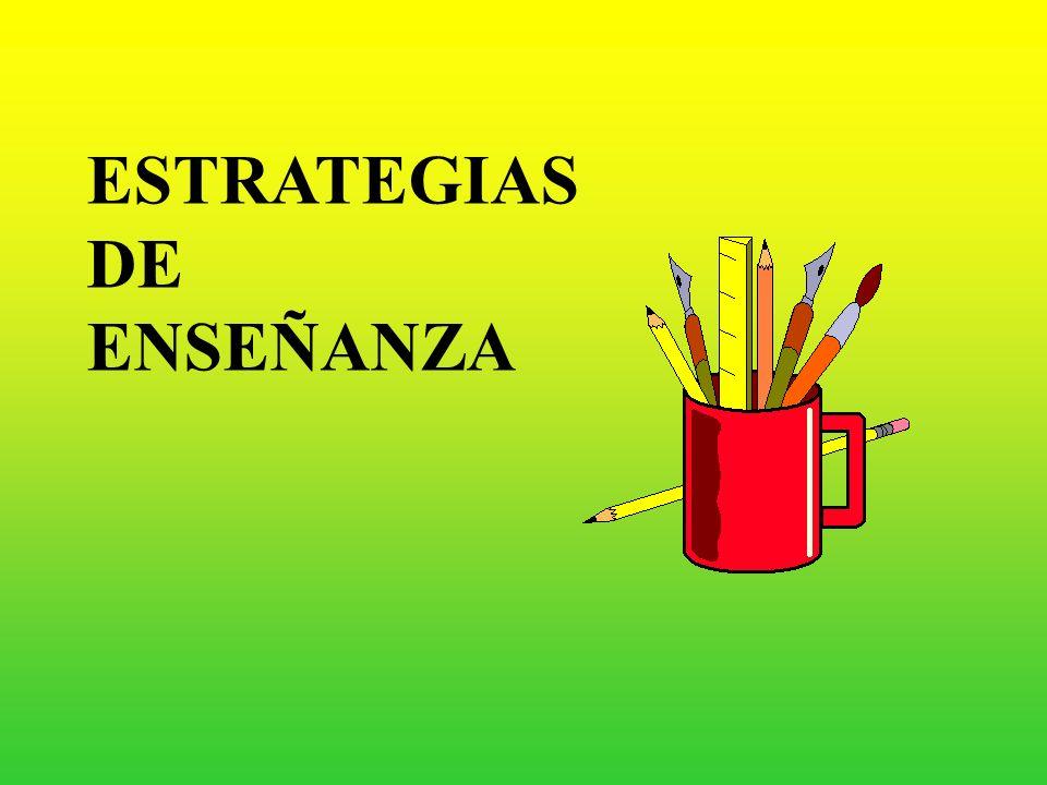 ESTRATEGIAS DE ENSEÑANZA METODOLOGÍAS ACTIVAS ORGANIZADORES DE LA INFORMACIÓN TECNICAS PARA DESARROLLAR EL PENSAMIENTO Y LA CREATIVIDAD