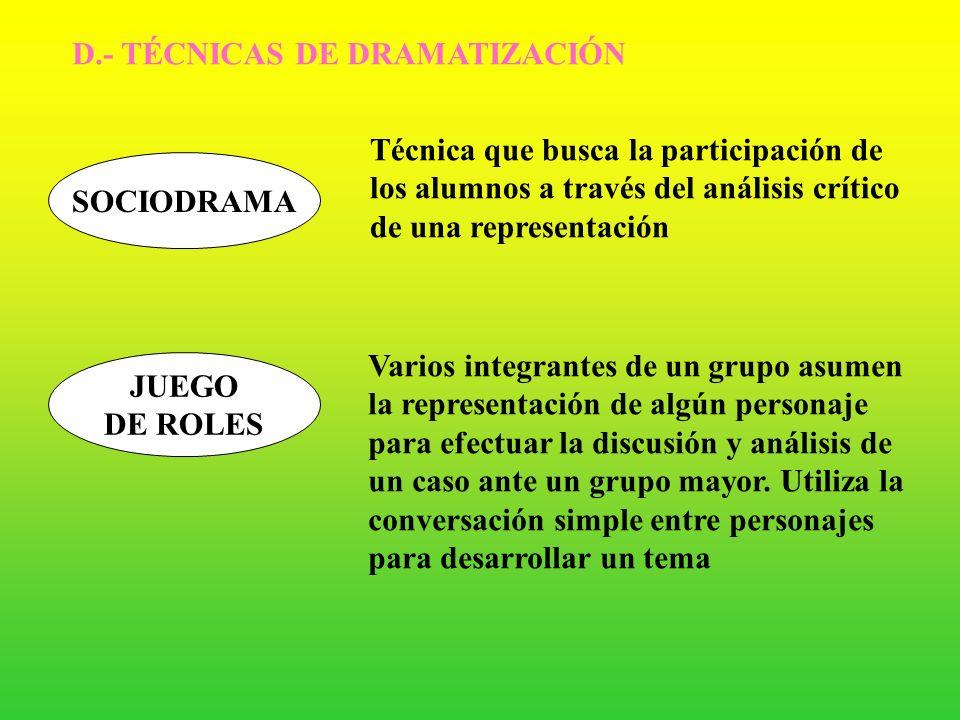 SEMINARIO DE INVESTIGACIÓN Técnica por la cual los estudiantes se agrupan de acuerdo al tema que les interesa estudiar y discutir, mediante sesiones p