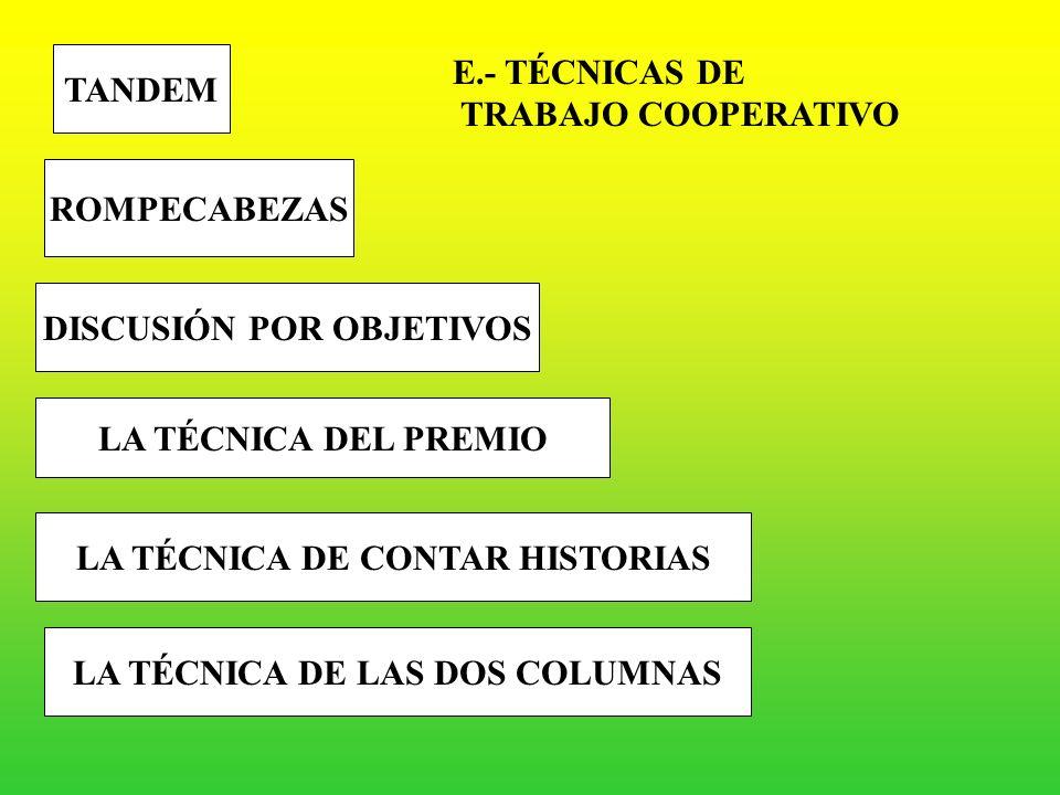 D.- TÉCNICAS DE DRAMATIZACIÓN SOCIODRAMA Técnica que busca la participación de los alumnos a través del análisis crítico de una representación JUEGO D
