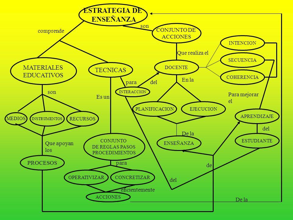 MÉTODOS GENERALES DE LECTURA Y ESTUDIO: EPL2R - EFGHI 2L2S2R - PLERER OPLAECERC - CIILPRA CRILPRARI RECEPCIÓN DE LA INFORMACIÓN COMPRENSIÓN ASIMILACIÓ