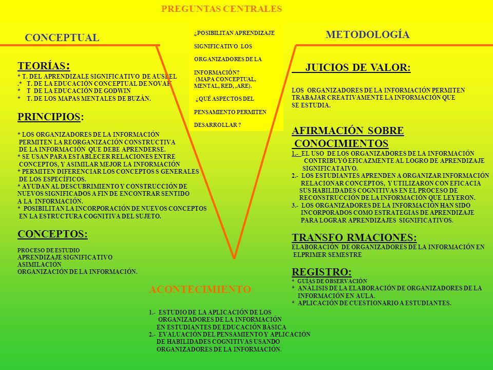 MATERIALES DE ESTUDIO APRENDIZAJE SIGNIFICATIVO MATERIALES ESCRITOS ESTRUCTURA LINGÜÍSTICO CAMUNICATIVA MATERIALES SONOROS COHERENCIA SIGNIFICATIVA p=