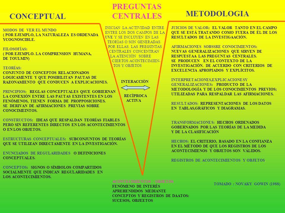 PENSAMIENTO LA VIDA PROCEDE DE UNA VIDA PRE-EXISTENTE PRINCIPIOS: LOS GUSANOS PROVIENEN DE LAS MOSCAS. LOS GUSANOS SE ALIMENTAN DE CARNE. LOS GUSANOS