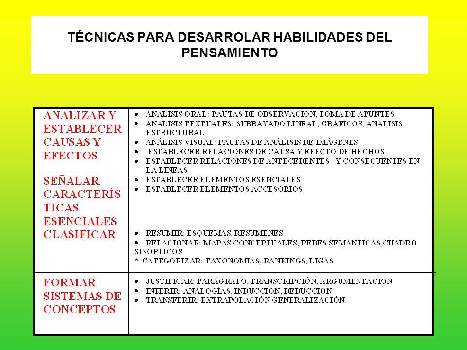 TÉCNICAS PARA DESARROLLAR HABILIDADES DEL PENSAMIENTO.