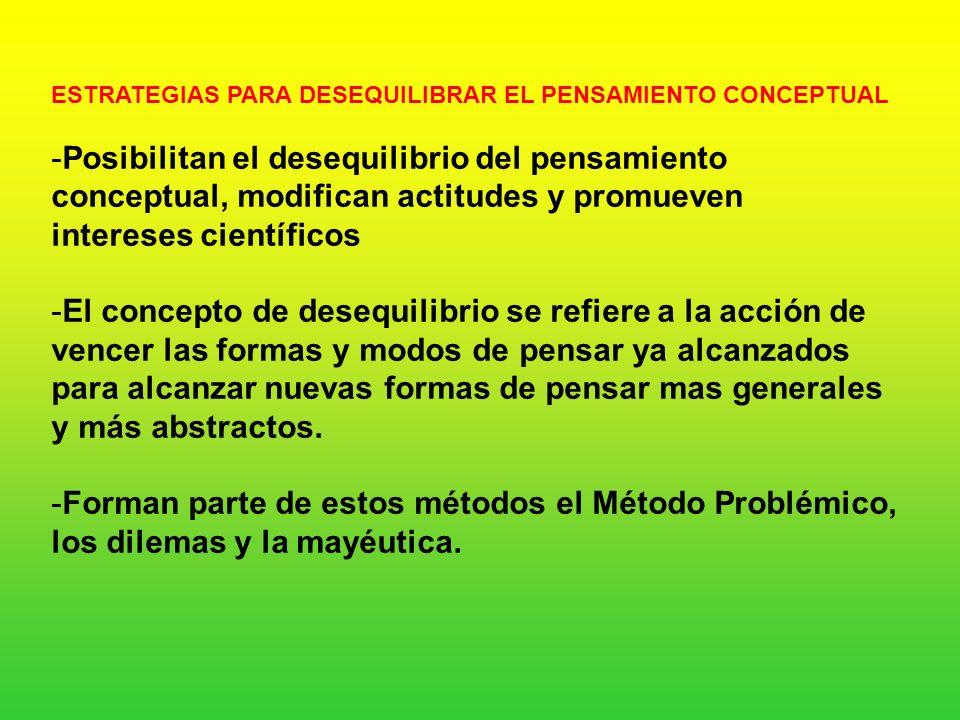 ESTRATEGIAS PARA DESARROLLAR EL PENSAMIENTO Y LA CREATIVIDAD ( JULIAN DE ZUBIRÍA ) ESTRATEGIAS ORIENTADAS A DESEQUILIBRAR EL PENSAMIENTO CONCEPTUAL ES
