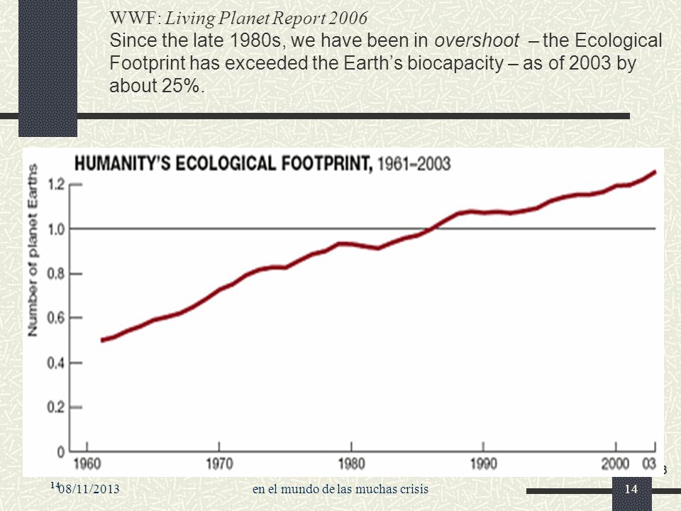 08/11/2013en el mundo de las muchas crisis14 08/11/2013 WWF: Living Planet Report 2006 Since the late 1980s, we have been in overshoot – the Ecologica