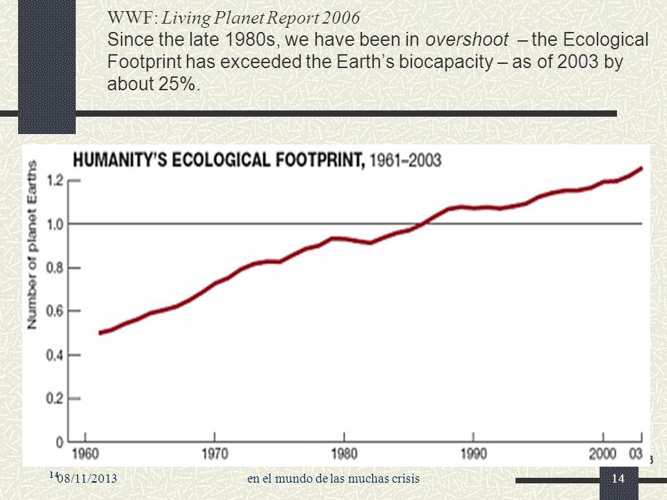 08/11/2013en el mundo de las muchas crisis14 08/11/2013 WWF: Living Planet Report 2006 Since the late 1980s, we have been in overshoot – the Ecologica