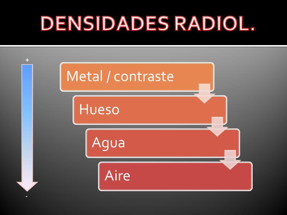 Metal / contrasteHuesoAguaAire + -