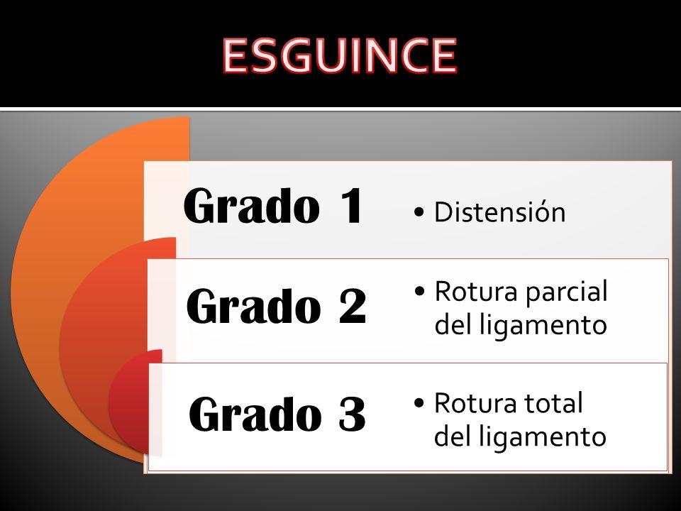 Grado 1 Grado 2 Grado 3 Distensión Rotura parcial del ligamento Rotura total del ligamento