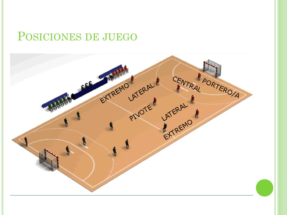 P OSICIONES DE JUEGO