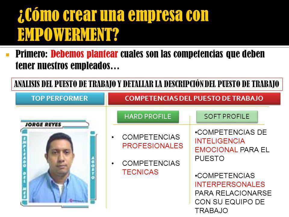 Primero: Debemos plantear cuales son las competencias que deben tener nuestros empleados… TOP PERFORMER COMPETENCIAS DEL PUESTO DE TRABAJO HARD PROFIL