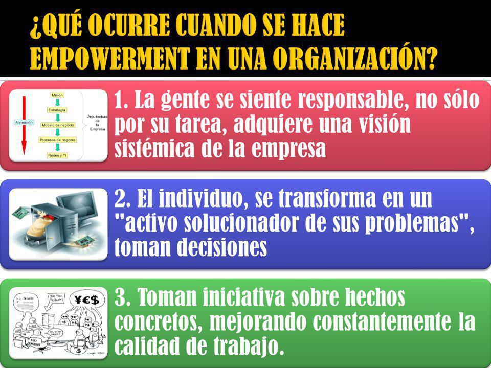 1. La gente se siente responsable, no sólo por su tarea, adquiere una visión sistémica de la empresa 2. El individuo, se transforma en un