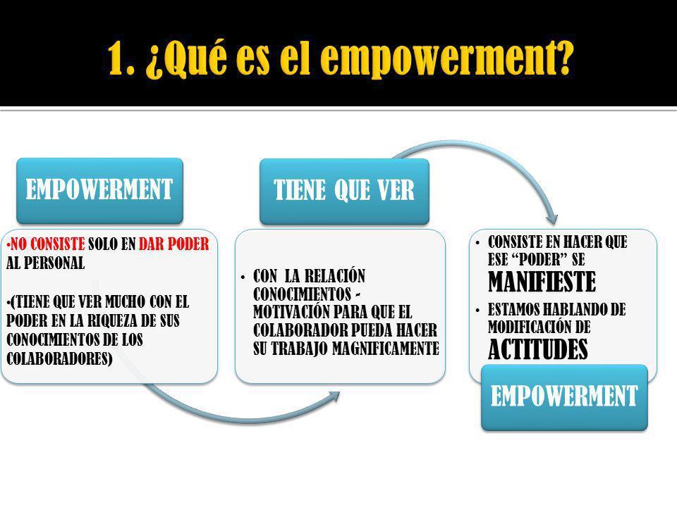 Hay que manejar 3 elementos para integrar a la gente: Las Relaciones.