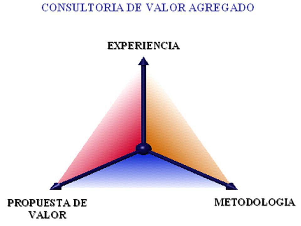 Primero: Debemos plantear cuales son las competencias que deben tener nuestros empleados… TOP PERFORMER COMPETENCIAS DEL PUESTO DE TRABAJO HARD PROFILE COMPETENCIAS PROFESIONALES COMPETENCIAS TECNICAS SOFT PROFILE COMPETENCIAS DE INTELIGENCIA EMOCIONAL PARA EL PUESTO COMPETENCIAS INTERPERSONALES PARA RELACIONARSE CON SU EQUIPO DE TRABAJO ANALISIS DEL PUESTO DE TRABAJO Y DETALLAR LA DESCRIPCIÓN DEL PUESTO DE TRABAJO
