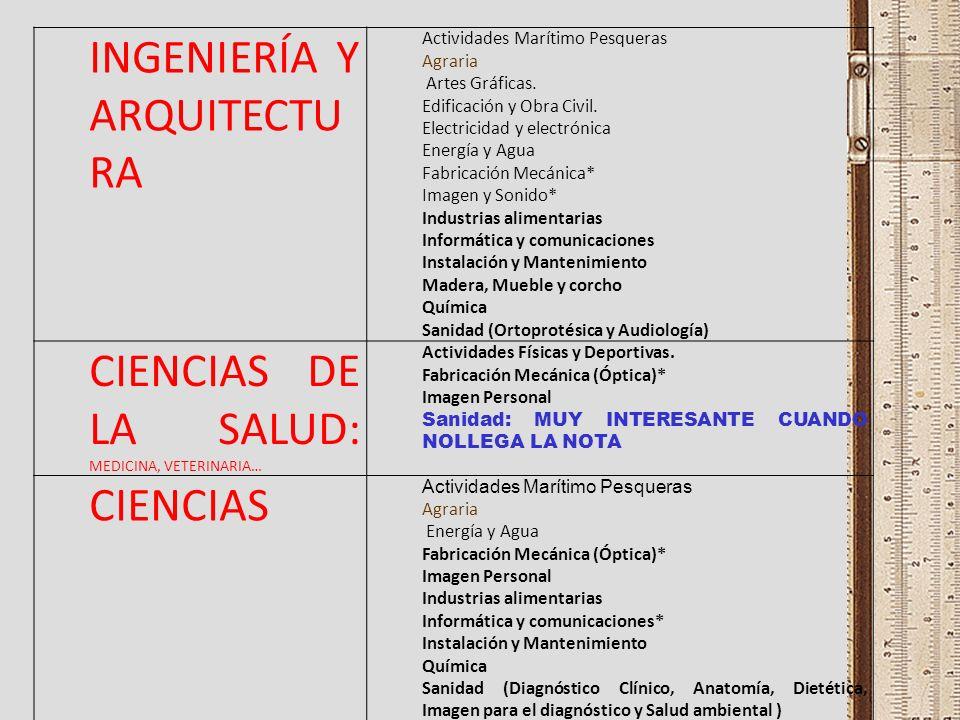 RAMAS DE ESTUDIOS UNIVERSIDAD FAMILIAS DE FP CIENCIAS SOCIALES Y JURÍDICAS: Magisterio, Educación Social… - Actividades Físicas y Deportivas. -Comerci