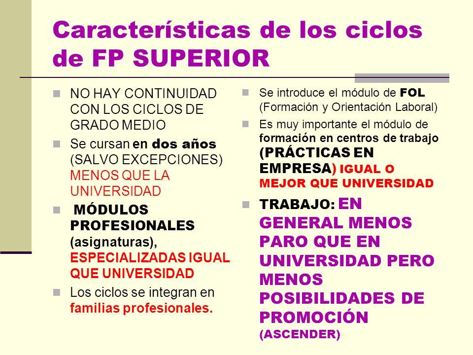 Características de los ciclos de FP SUPERIOR NO HAY CONTINUIDAD CON LOS CICLOS DE GRADO MEDIO Se cursan en dos años (SALVO EXCEPCIONES) MENOS QUE LA UNIVERSIDAD MÓDULOS PROFESIONALES (asignaturas), ESPECIALIZADAS IGUAL QUE UNIVERSIDAD Los ciclos se integran en familias profesionales.
