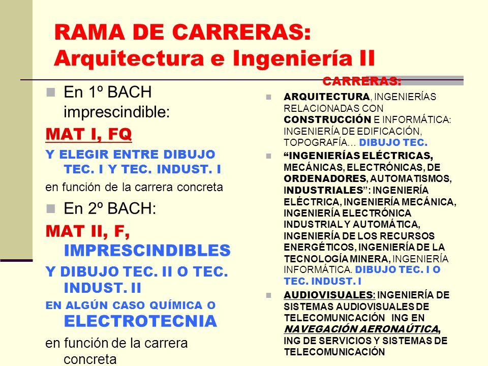RAMA DE CARRERAS: Arquitectura e Ingeniería I En 1º BACH imprescindible: MAT I, FQ Y BG En 2º BACH imprescindible: MAT II, F en primer lugar y elegir