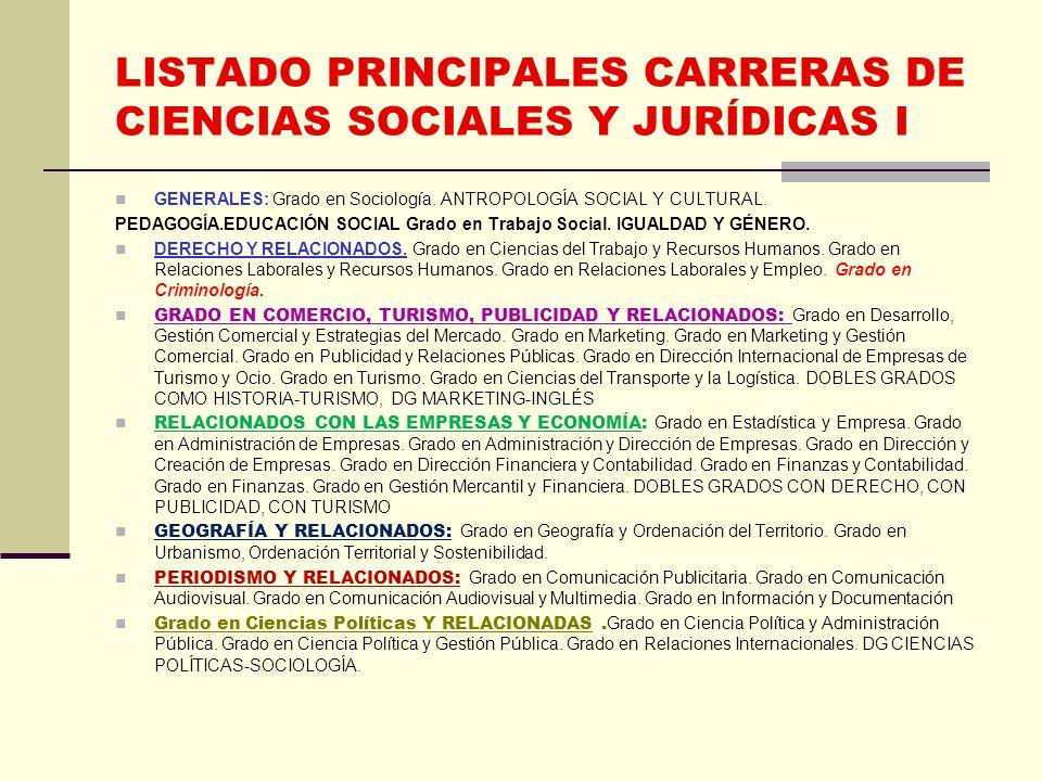 LISTADO PRINCIPALES CARRERAS DE CIENCIAS SOCIALES Y JURÍDICAS I GENERALES DERECHO Y RELACIONADOS. GRADO EN COMERCIO, TURISMO, PUBLICIDAD Y RELACIONADO