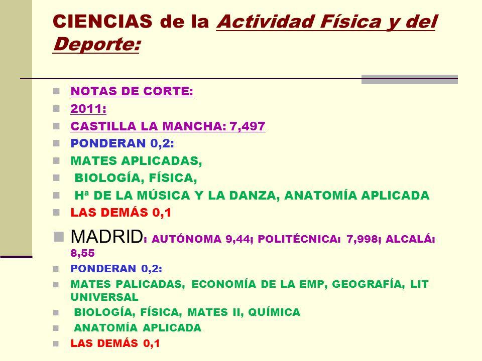 LISTADO PRINCIPALES CARRERAS DE CIENCIAS SOCIALES Y JURÍDICAS II CIENCIAS de la Actividad Física y del Deporte: A LA CARRERA DE CIENCIAS DE LA ACTIVID