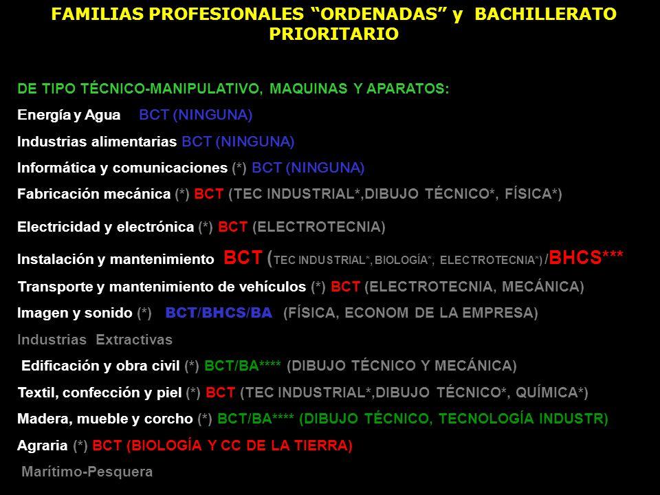 EJEMPLO ADE (ADMINISTRACIÓN Y DIRECCIÓN DE EMPRESAS) : EN UCLM: TODAS LAS DE HCSS Y CT (SALVO TECN INDUST Y ELECTROTECNIA QUE NO PONDERAN NADA) VALEN 0,1 CASTILLA LA MANCHA, SALVO MATES APLICADAS Y MATES DE CT, ECONOMÍA QUE VALEN O,2.