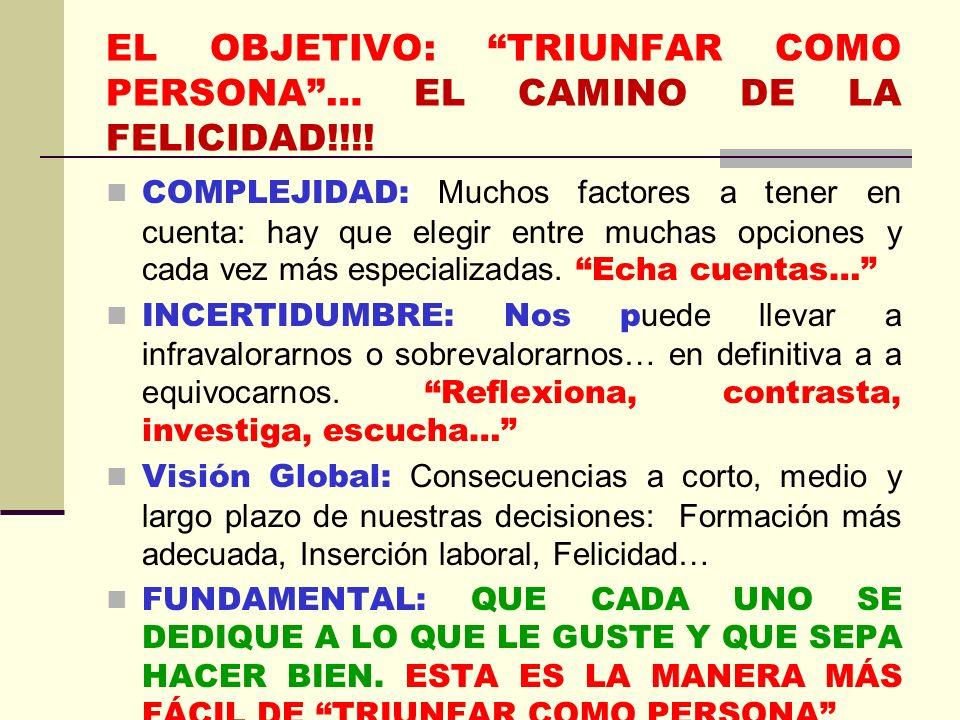 OFERTA DE GRADOS Y PLAN DE ESTUDIOS UCLM: http://www.uclm.es/estudios/catalogo/ ?id_tipo=GRA&id_area=1 UNIVERS COMPLUTENSE: http://www.ucm.es/pags.php