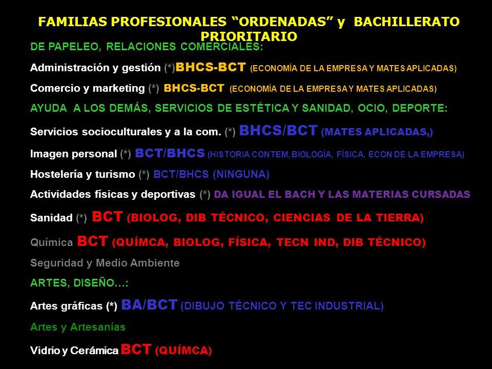 DE TIPO TÉCNICO-MANIPULATIVO, MAQUINAS Y APARATOS: Energía y Agua BCT (NINGUNA) Industrias alimentarias BCT (NINGUNA) Informática y comunicaciones (*)