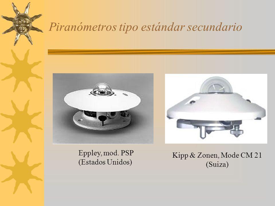 Piranómetros tipo estándar secundario Eppley, mod. PSP (Estados Unidos) Kipp & Zonen, Mode CM 21 (Suiza)
