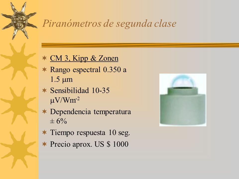 Piranómetros de segunda clase CM 3, Kipp & Zonen Rango espectral 0.350 a 1.5 m Sensibilidad 10-35 V/Wm -2 Dependencia temperatura ± 6% Tiempo respuest