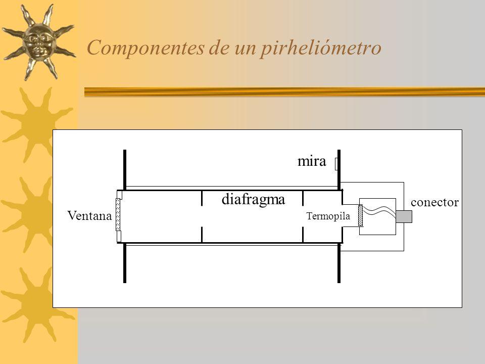Componentes de un pirheliómetro mira diafragma Termopila conector Ventana