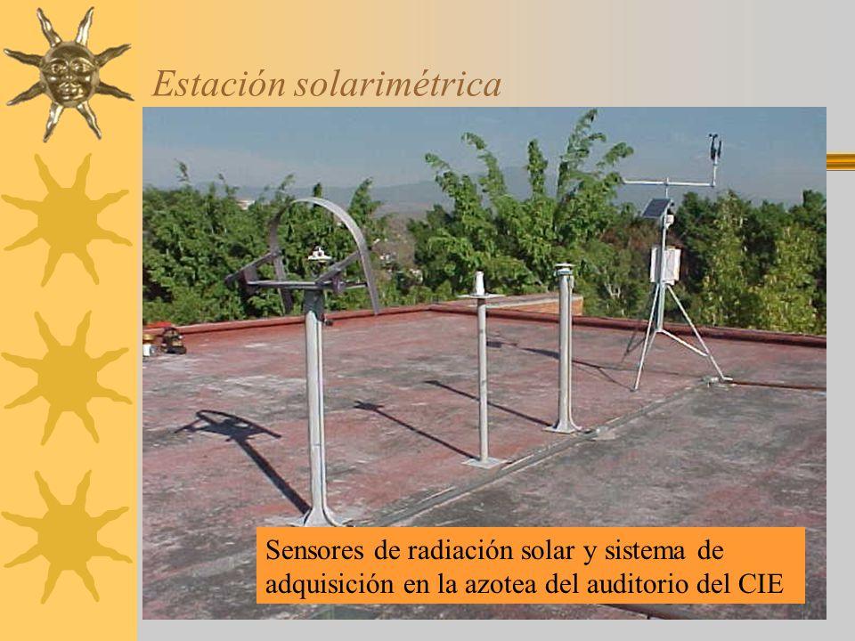 Estación solarimétrica Sensores de radiación solar y sistema de adquisición en la azotea del auditorio del CIE