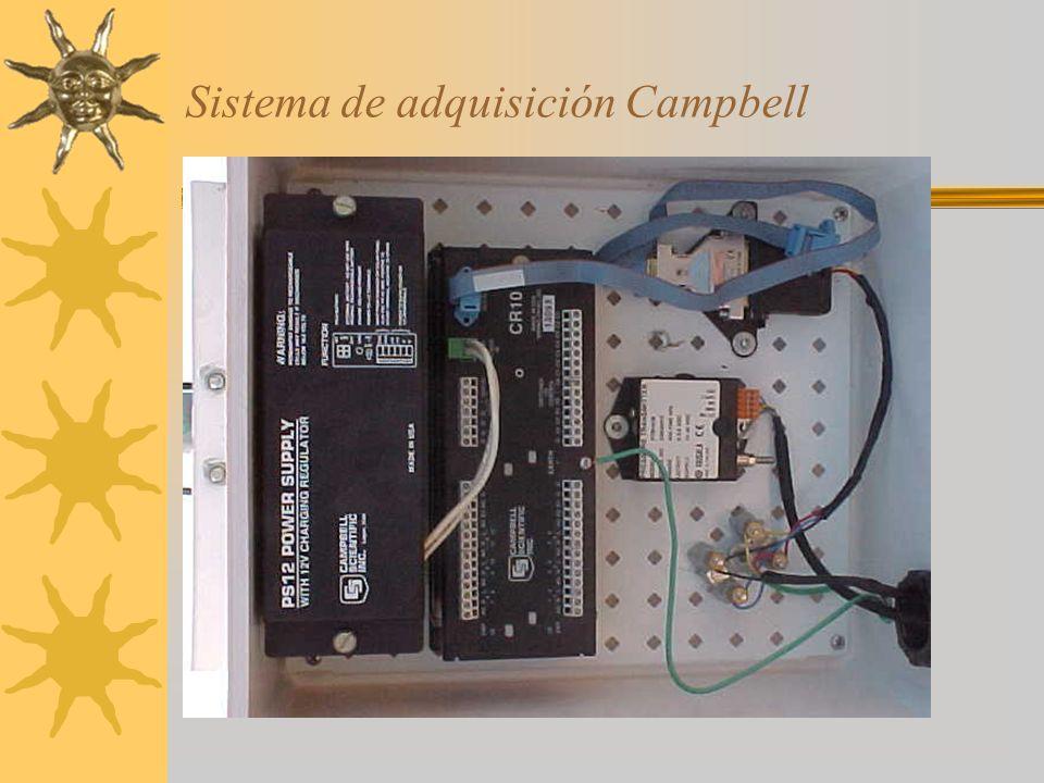 Sistema de adquisición Campbell