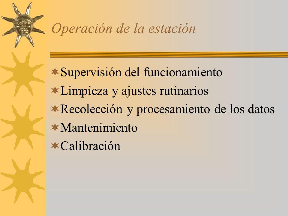 Operación de la estación Supervisión del funcionamiento Limpieza y ajustes rutinarios Recolección y procesamiento de los datos Mantenimiento Calibraci