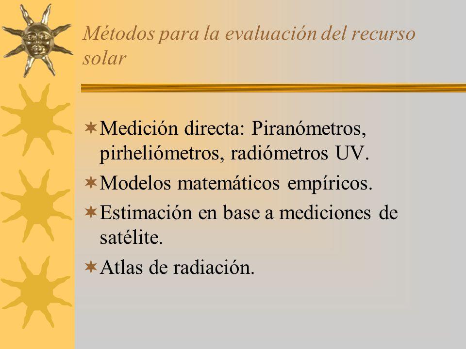 Métodos para la evaluación del recurso solar Medición directa: Piranómetros, pirheliómetros, radiómetros UV. Modelos matemáticos empíricos. Estimación