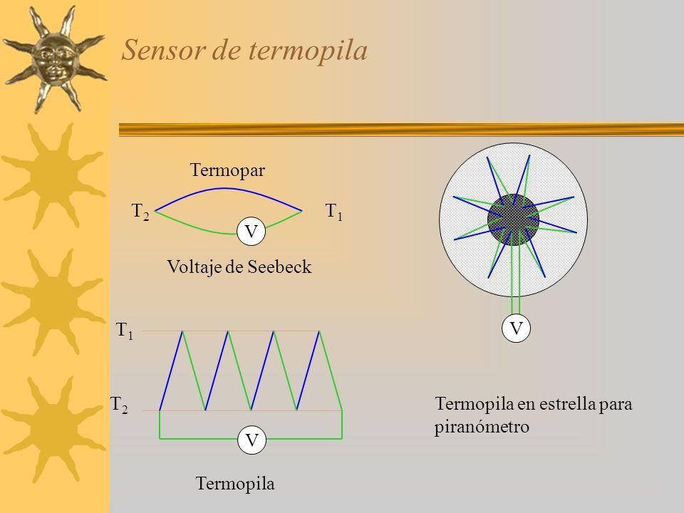 Sensor de termopila V V V Voltaje de Seebeck Termopar Termopila Termopila en estrella para piranómetro T1T1 T2T2 T1T1 T2T2