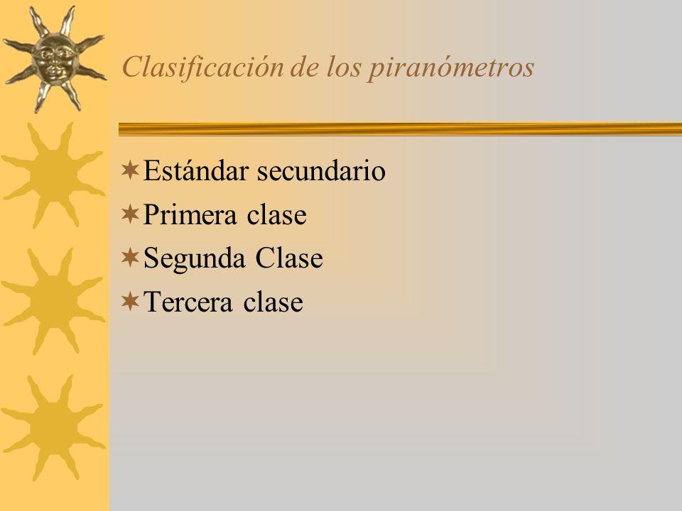 Clasificación de los piranómetros Estándar secundario Primera clase Segunda Clase Tercera clase