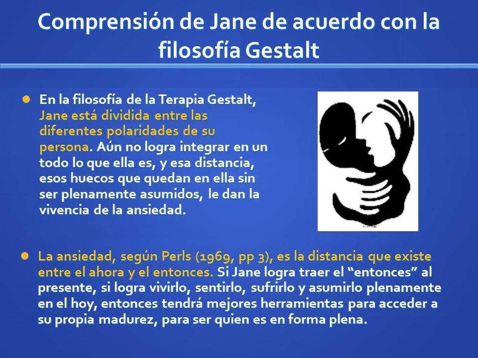 Comprensión de Jane de acuerdo con la filosofía Gestalt La ansiedad, según Perls (1969, pp 3), es la distancia que existe entre el ahora y el entonces