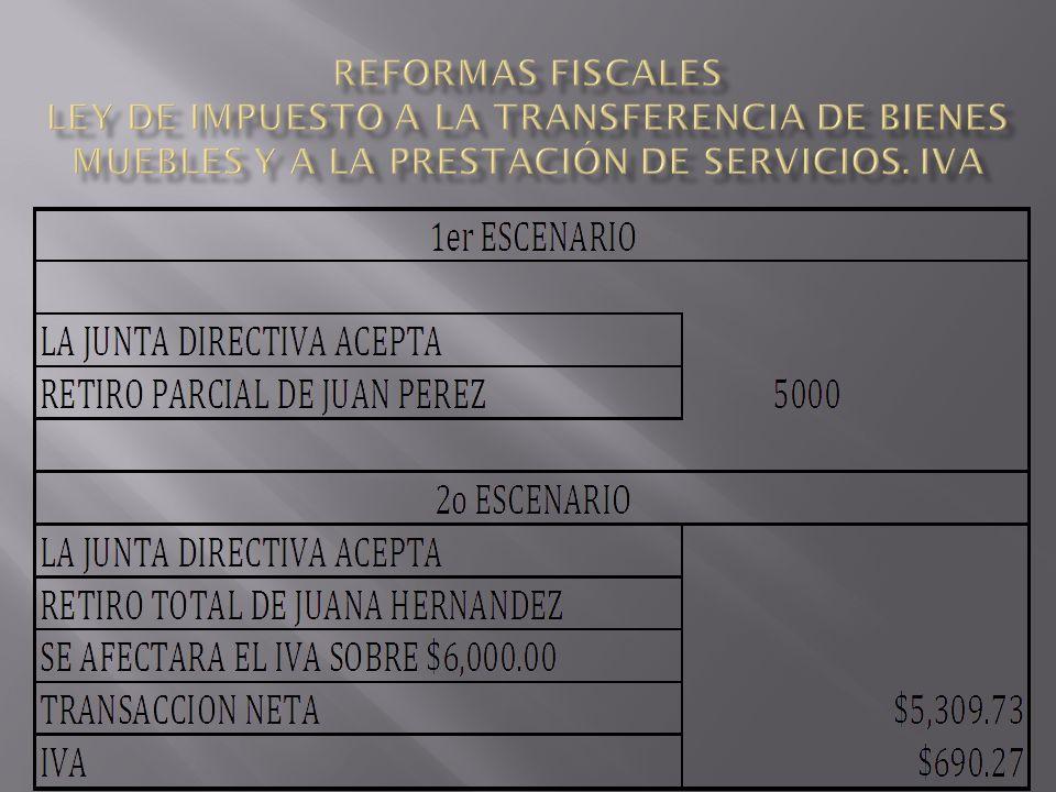 RETIRO DE BIENES Y AUTOCONSUMO NO GENERAN CREDITO FISCAL Artículo 58.- No generan crédito fiscal los retiros de bienes del giro de la empresa, ni el autoconsumo de servicios, a que se refieren los artículos 11 y 16 de esta ley.