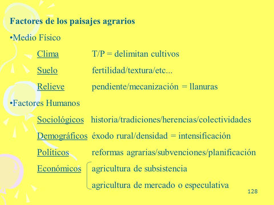128 Factores de los paisajes agrarios Medio Físico ClimaT/P = delimitan cultivos Suelofertilidad/textura/etc... Relievependiente/mecanización = llanur
