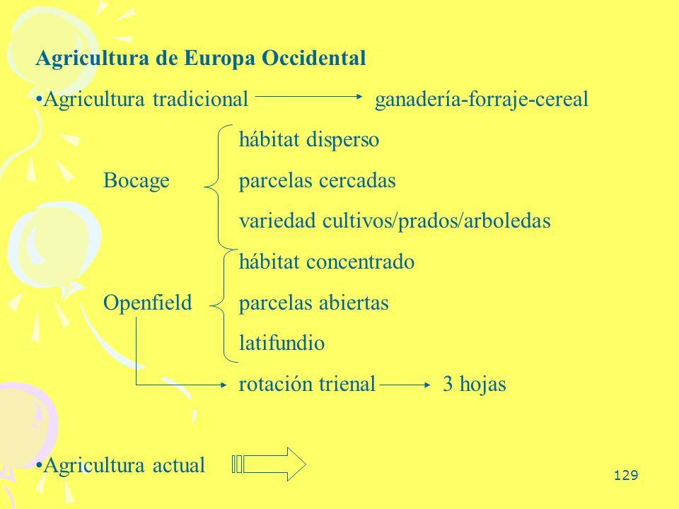 129 Agricultura de Europa Occidental Agricultura tradicionalganadería-forraje-cereal hábitat disperso Bocageparcelas cercadas variedad cultivos/prados