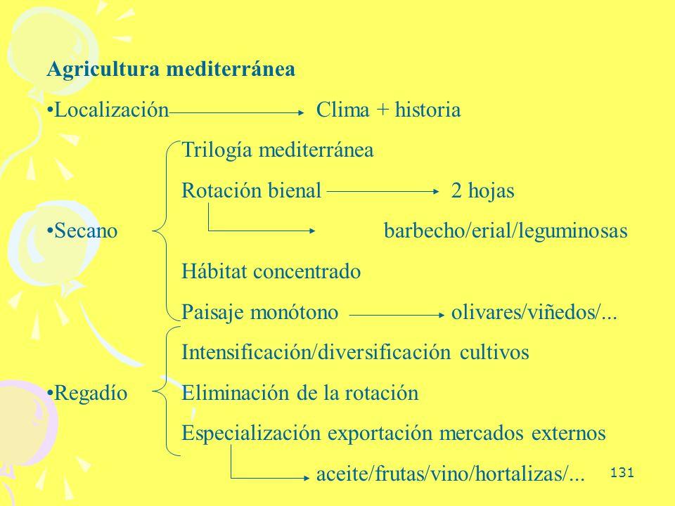 131 Agricultura mediterránea LocalizaciónClima + historia Trilogía mediterránea Rotación bienal2 hojas Secanobarbecho/erial/leguminosas Hábitat concen